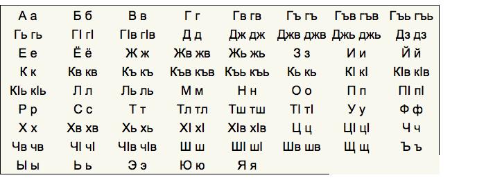 vertalen in het spaans