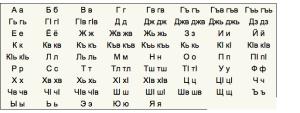 Het alfabet van het Abazijns